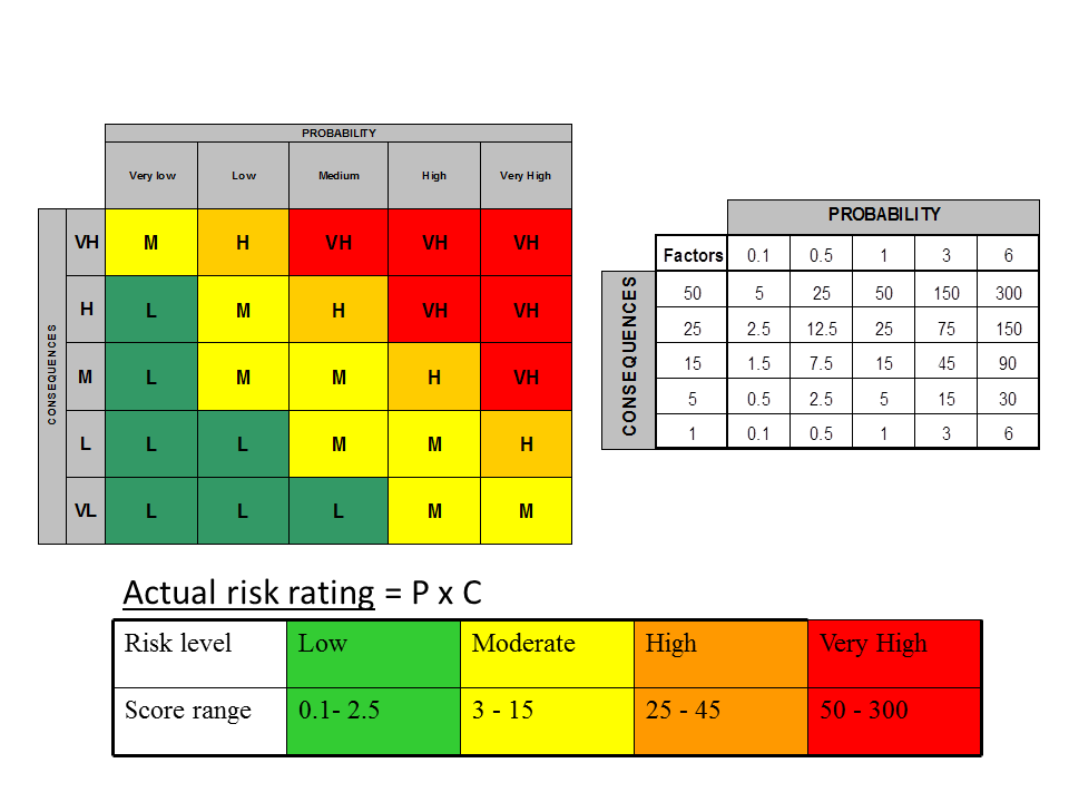 Eeesss we do systematic risk response plan strategy maxwellsz